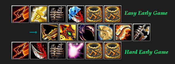 dota allstar item build images(bracer, boots of travel, monkey king bar, hex, heart of tarasque, platemail, cuirass)